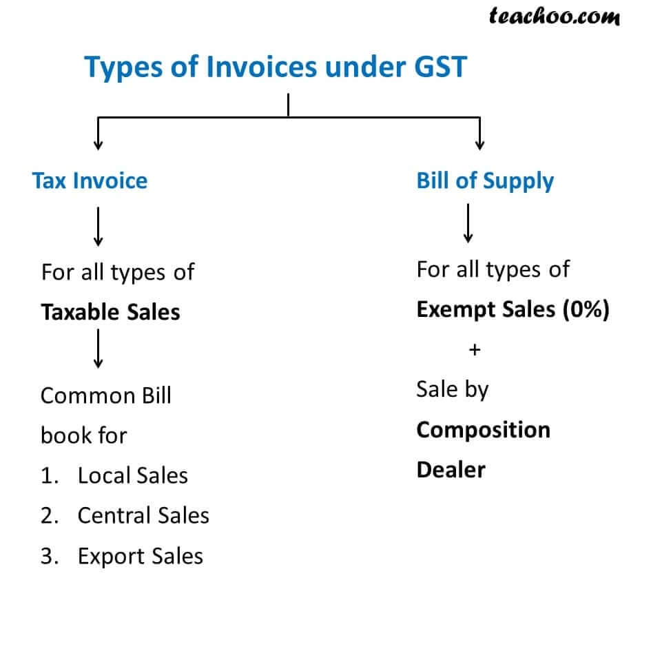 download excel format of tax invoice in gst gst invoice format gst sale invoice format download