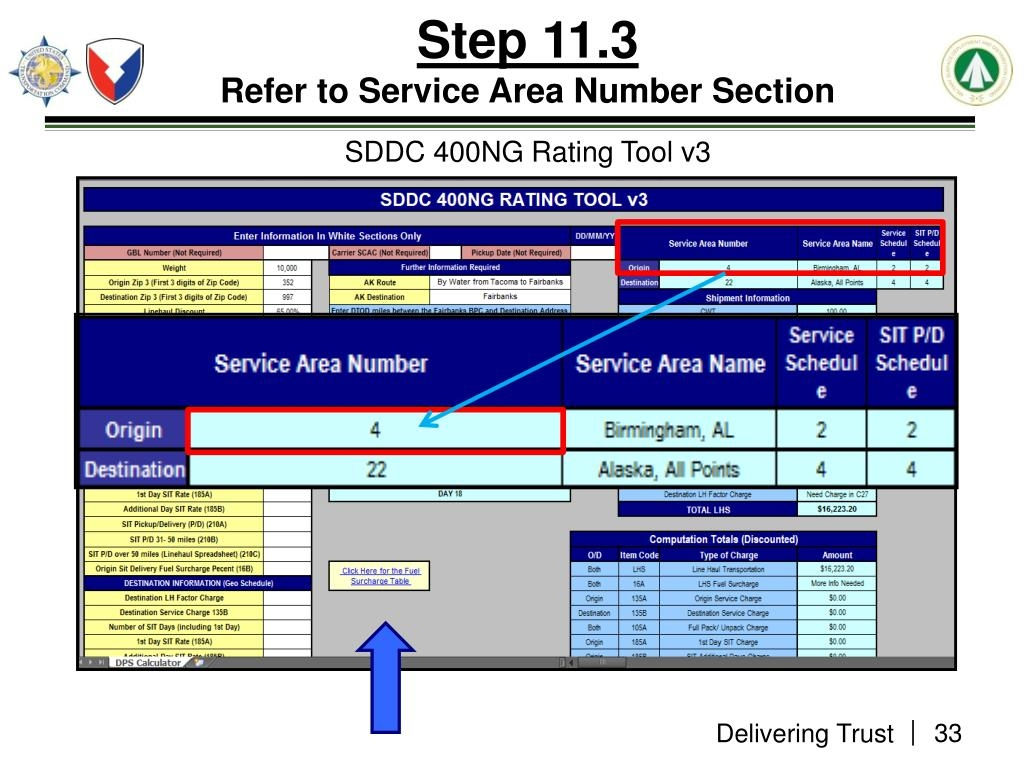 ppt 400ng rating tool tutorial powerpoint presentation sddc dps item number spreadsheet